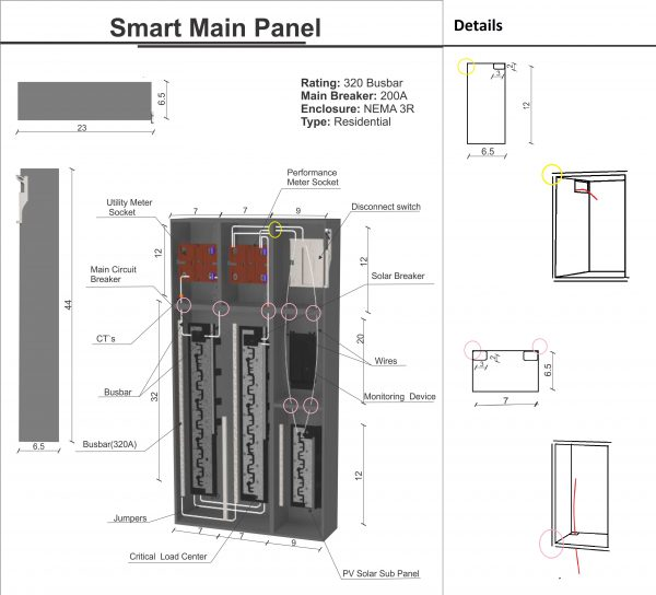 Smart Main Panel With Details