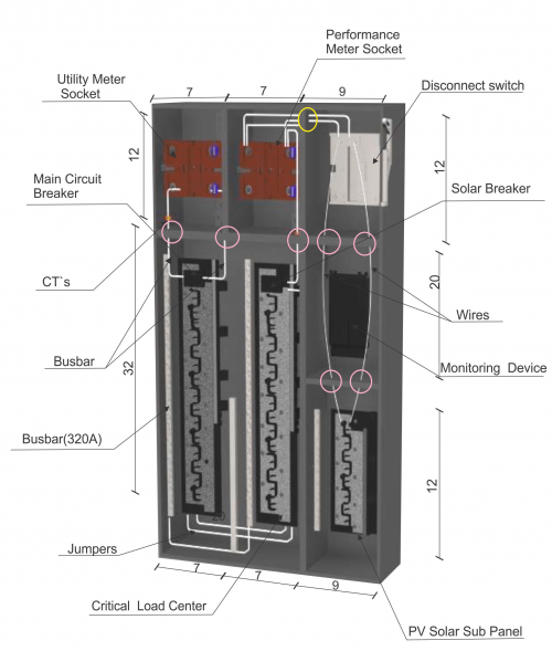 Solar Main Panel Diagram